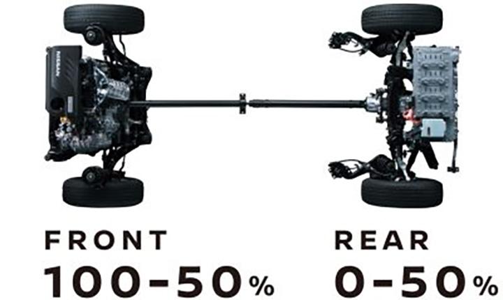 エクストレイル 4WDシステム