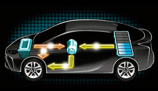 ハイブリッド車はバッテリーの充電が必要?その方法と仕組みをわかりやすく解説!