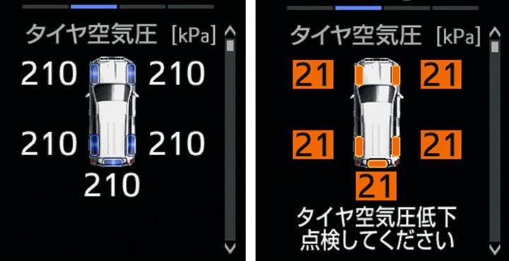 ランドクルーザープラド タイヤ空気圧警報システム<TPWS>