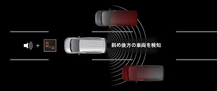 デリカD:5 e-Assist 後側方車両検知警報システム
