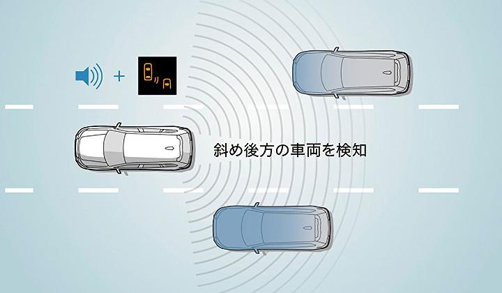 アウトランダーPHEV 後側方車両検知警報システム、後退時車両検知警報システム